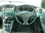 Used 2002 TOYOTA KLUGER BF28603 for Sale Image 21
