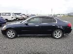 Used 2001 NISSAN SKYLINE BF63673 for Sale Image 2