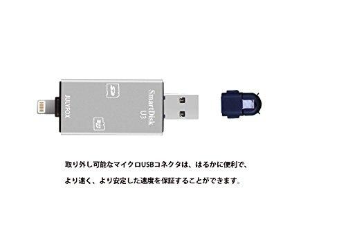 SmartDisk 6-in-1 USB Media Reader Micro Drive